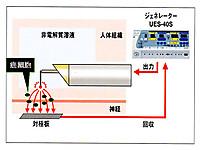 Turelectricshock