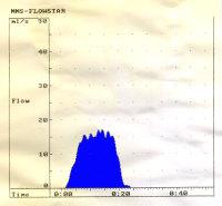 Bns19135m29flow