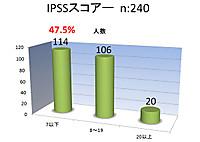201204pstipss