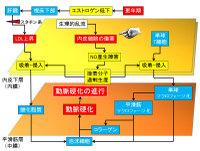 Fantasy13assystem