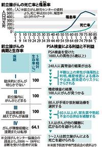 Mainichinews