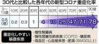 B558d450bd374d419e0092236d7bfc17
